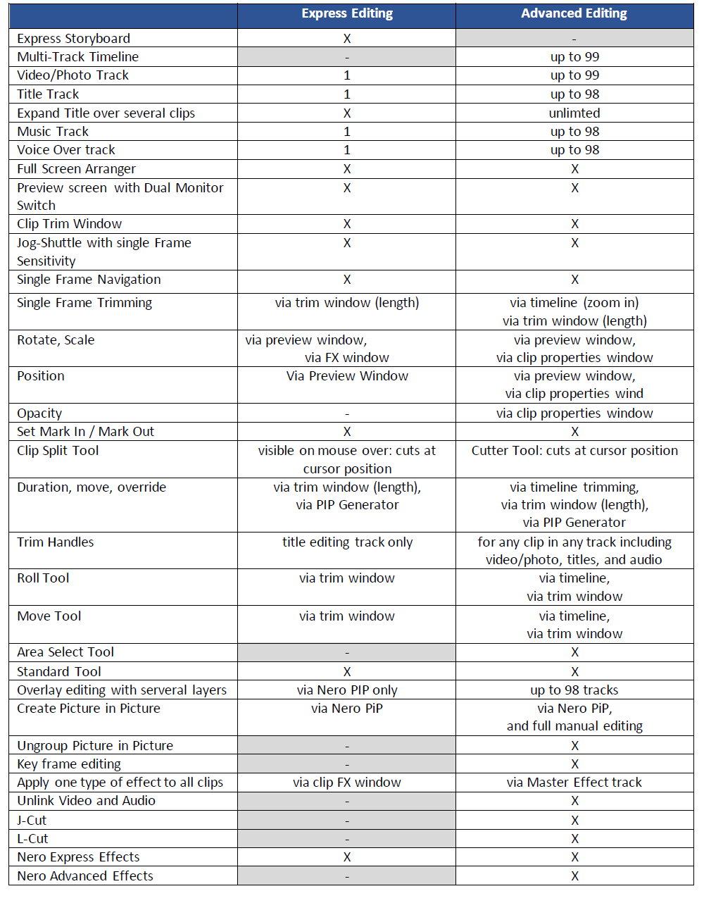 NV Compare_EN